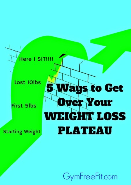 weight loss plateau